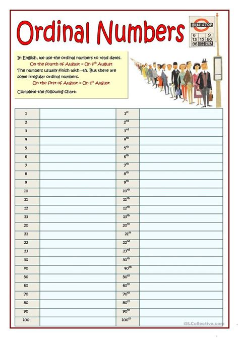 ORDINAL AND NUMERAL NUMBERS   English grammar, Teaching