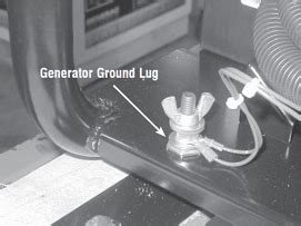 Portable Generators and Your Home's Electrical Ground