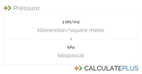Conversion of kN/m2 to kPa +> CalculatePlus