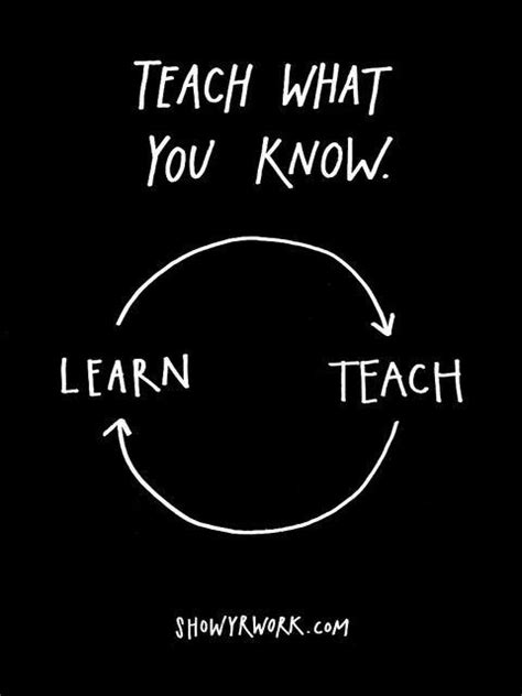 Teaching what you know – BusinessOne Insider – Medium