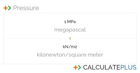 Conversion of MPa to kN/m2 +> CalculatePlus