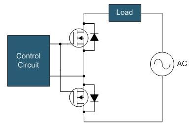 A modern approach to solid-state relay design - Industrial