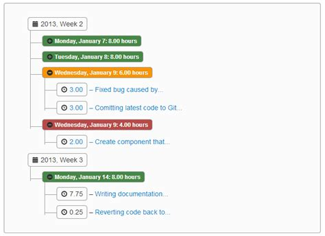 javascript - Trees in Twitter Bootstrap - Stack Overflow