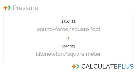 Conversion of lb/ft2 to kN/m2 +> CalculatePlus