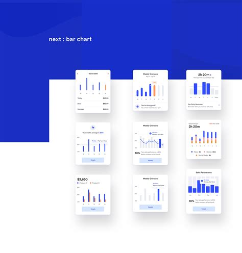 Chart Only Collection UI UX on Behance
